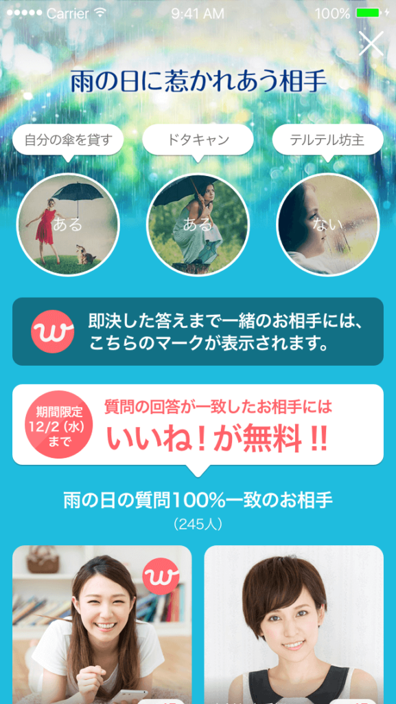 withの性格診断の結果