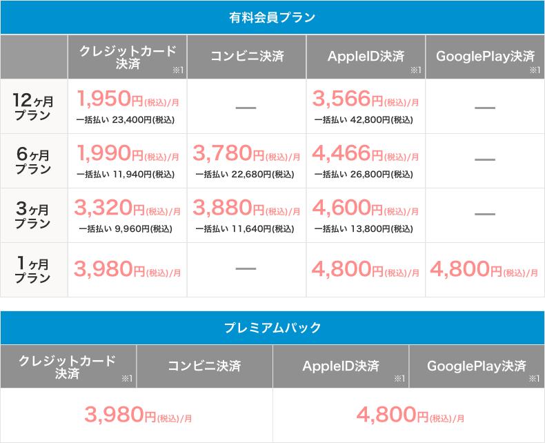 Omiaiの料金表