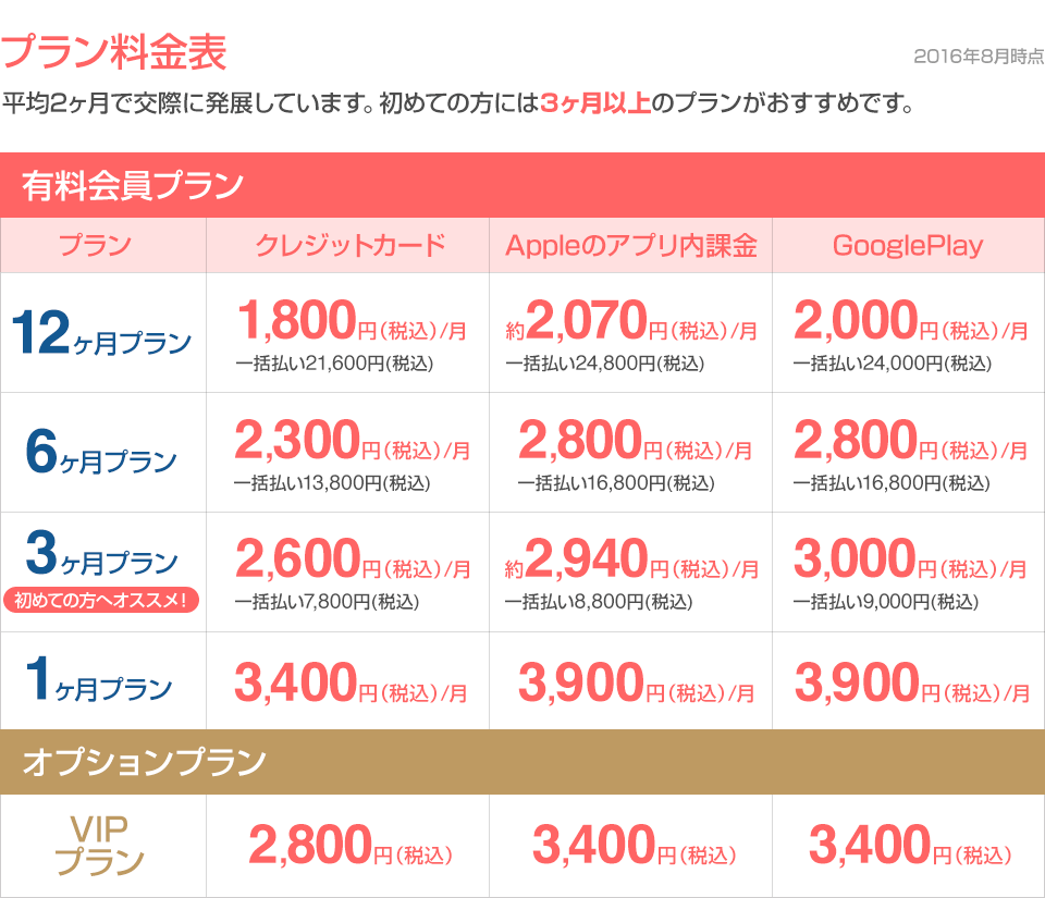 マッチングアプリwithの料金表